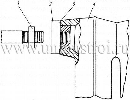 Рис.1 Подключение чугунной батареи: 1 - контргайка; 2 - соединительная шайба-втулка (проиллюстрирована по месту...